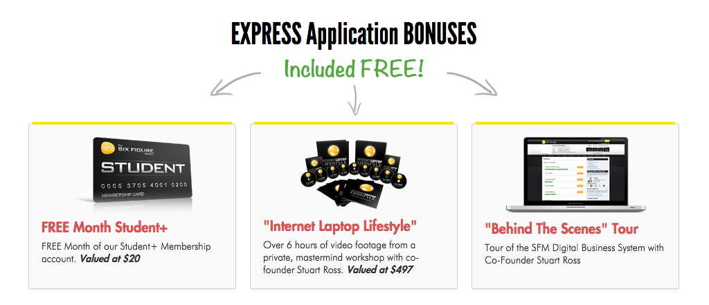 Express-GET ACCESS-NOW
